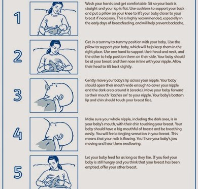 Breastfeeding: All about it